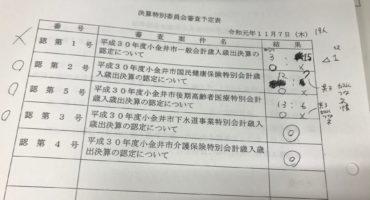 前年度決算(小金井市一般会計)、賛成3対反対15(退席1)で2年連続「不認定」