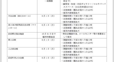 小金井市の各公共施設再開へ/武蔵野中央病院の院内感染、16人に。